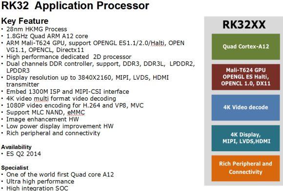 RockChip RK32xx Cortex-A12