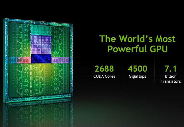 Новая 3D-карта Nvidia на базе GK110 может быть представлена уже через две недели