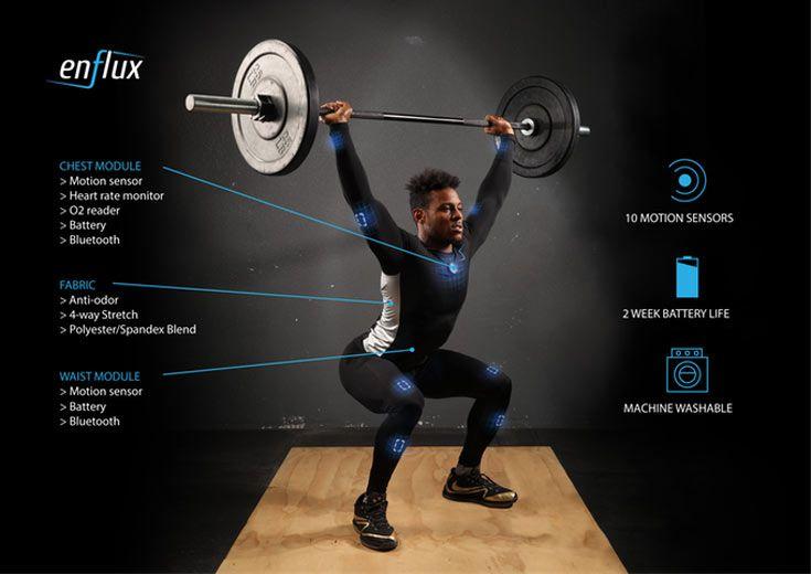 Датчики в Enflux Smart Clothing помогают правильно выполнять физические упражнения