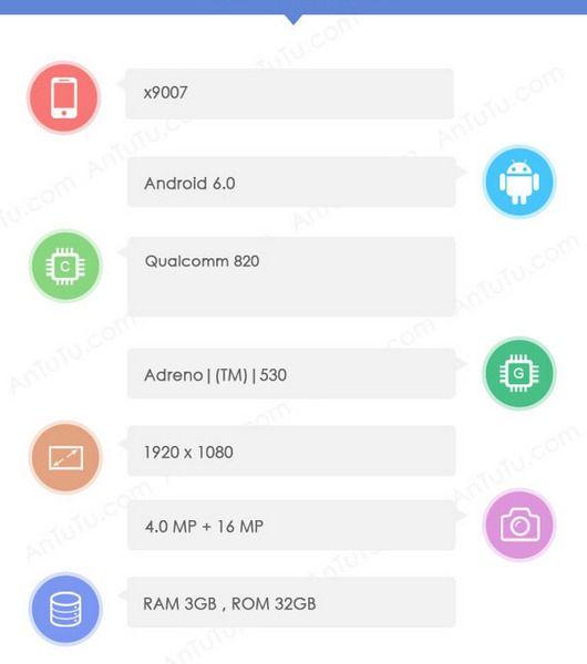 Смартфон Oppo Find 9 может не получить модных 6 ГБ ОЗУ